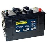 Batterie marine