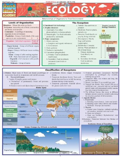 Ecology (Quickstudy: Academic)