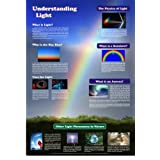 Understanding Light Science Poster