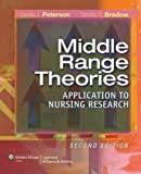 img - for Middle-Range Theories: Application to Nursing Research book / textbook / text book