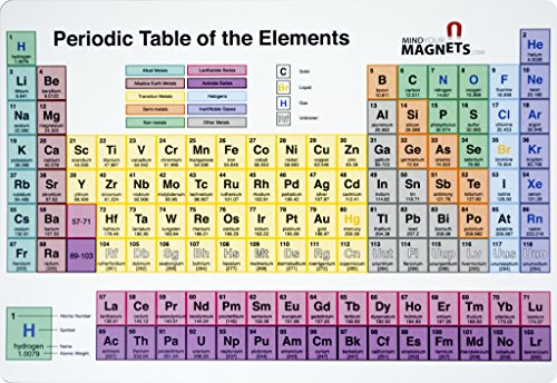 Periodic table fridge magnet the perfect periodic table of font colors categorize the elements as a solid liquid gas and unknown sticks great to your refrigerator or metal desk all sciencechemistry students and urtaz Image collections