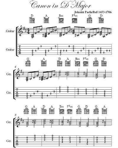Guitar u00bb Canon In D Guitar Tabs - Music Sheets, Tablature, Chords and Lyrics