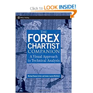 The Forex Chartist Companion: A Visual Approach to Technical Analysis (Wiley Trading) Michael D. Archer and James Lauren Bickford