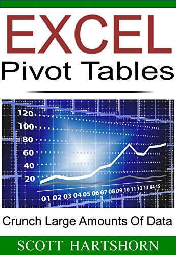 Excel Pivot Tables: Crunch Large Amounts Of Data (Data Analysis With Excel Book 5) (Statistical Tables compare prices)