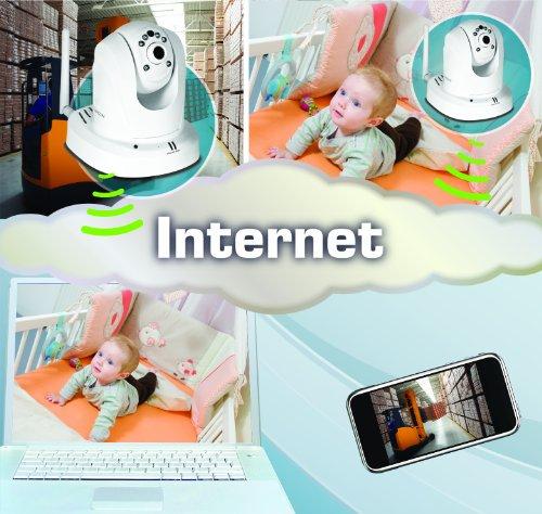 TV-IP672WI