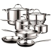 Pots and Pans for Induction Cooking