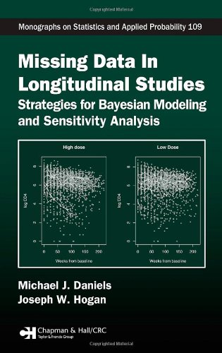 Missing Data In Longitudinal Studies: Strategies For Bayesian Modeling And Sensitivity Analysis (Chapman & Hall/Crc Monographs On Statistics & Applied Probability)