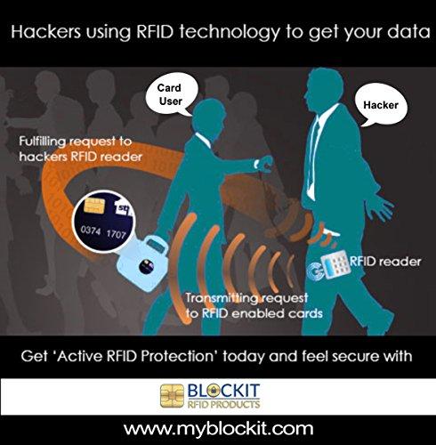 RFID Blocking Sleeve Secure Protection Identity ID Theft ...