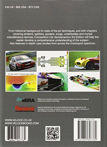 Competition Car Aerodynamics