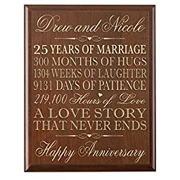 Personalized 25th Wedding Anniversary Wall Plaque Gifts for Couple,Custom Made 25th Anniversary Gifts for Her,25th Wedding Anniversary Gifts for Him Wall Plaque By Dayspring Milestones (Cherry)