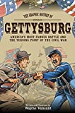 Gettysburg: The Graphic History of Americas Most Famous Battle and the Turning Point of The Civil War (Zenith Graphic Histories)