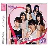 AKB48 チームサプライズハートのベクトル