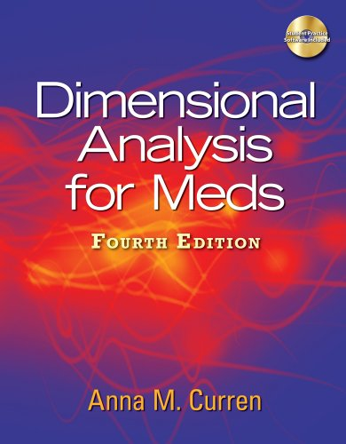 Dimensional Analysis for Meds (Available Titles 321...