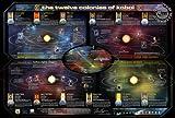 Battlestar Galactica Posters