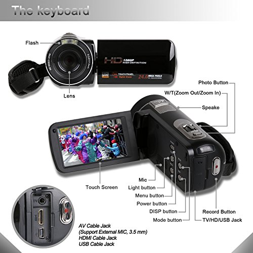 Video Camcorders, Besteker