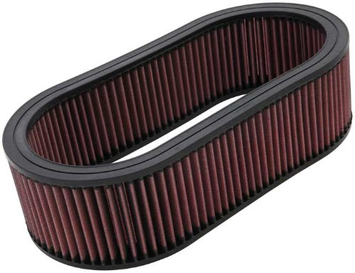 Reviews k n e 3514 high performance replacement air filter for Filter performance rating fpr