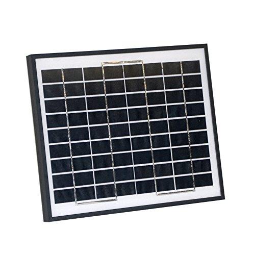 5 Watt Solar Panel Kit (FM121) for Mighty Mule ..
