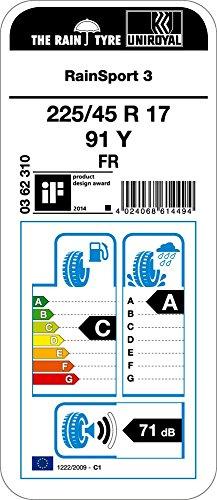 Uniroyal-RainSport-3-22545R17-91Y-Pneumatico-estivo-auto-CA71