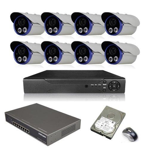 ANRAN 1080P 2MP HD