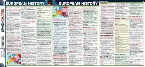 European History SparkCharts