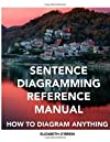 Sentence Diagramming Reference Manual: How To Diagram Anything [Paperback] [2012] (Author) Elizabeth O'Brien
