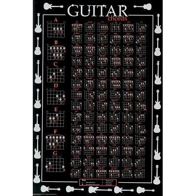 (24 x 36) la tabella Guitar Chords-Poster musicale