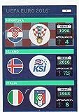 Panini Adrenalyn XL-Uefa Euro 2016Logos 3HRVATSKA/isla/Italia