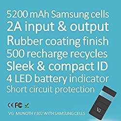 VG Munoth Y302 5200 mAh Power Bank [Samsung Cells inside] 2A input & 2A output- Black blue with CE, FCC, ROHS certifications