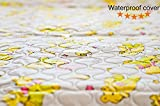 Reusable Portable Changing Pad-Waterproof Sheet for Change Diaper and for Stroller-Bed-Play - Crib-Changing Table Pad - Baby Changing Mat for Home and Travel - Big Size 31.5
