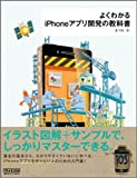 iPhone