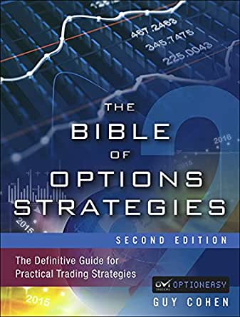 Understanding options strategies