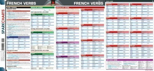 French Verbs SparkCharts