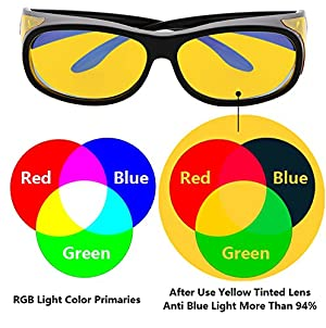 221002c34bf Eyekepper 94% Blue Light Reduction