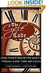 THE CYCLE CODE | long-term stock opti...