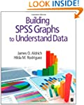 Building SPSS Graphs to Understand Data