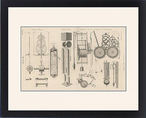 Framed Print Of Clock Mechanisms