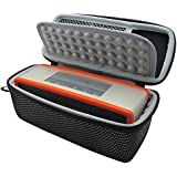 Pour Bose SoundLink Mini Bluetooth II/I/2 Wireless Mobile Président haut-parleur Speaker EVA Carry Case Sac Voyage Protection Box Cas Supports Argent
