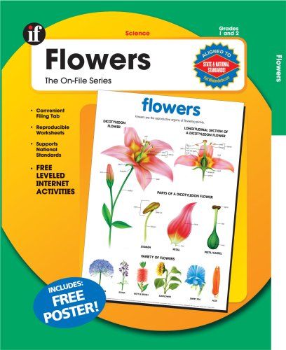 The On-File Series Flowers