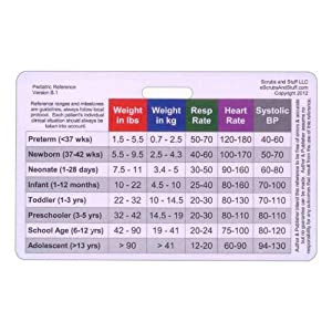 Laboratory Values Badge Card Reference Horizontal For