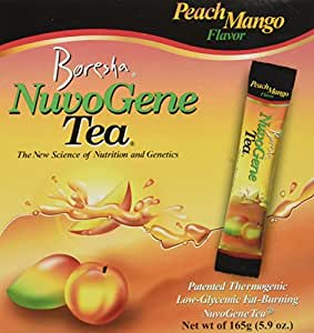 boresha coffee weight loss