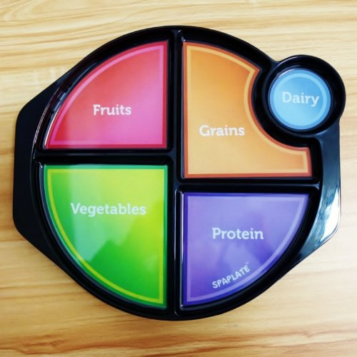 Myplate Spaplate