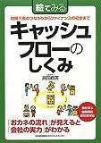 公認会計士高田直芳:ほんとうにわかる生産性分析〜生産性って何だろう
