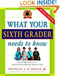 What Your Sixth Grader Needs to Know...
