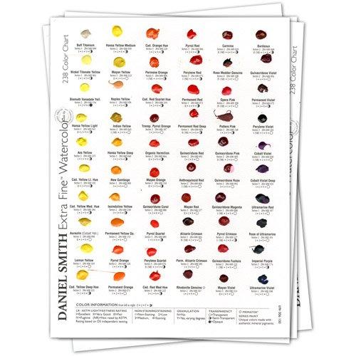 Daniel Smith Watercolor 238 Dot Color Chart (Dot Chart compare prices)