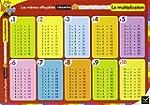 Les m�mos effa�ables - La Multiplication