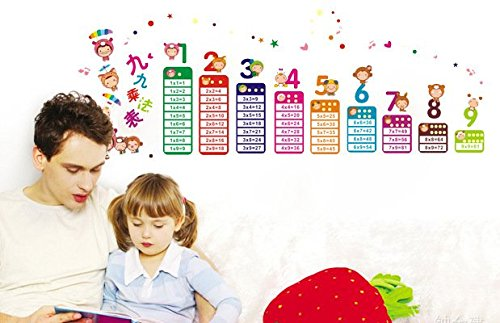 The Numbers School Classroom Decorated With Stickers front-792120