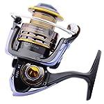 Supertrip TM Stainless Steel Fishing...