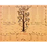 Our Family Tree Chart - PA Dutch Style
