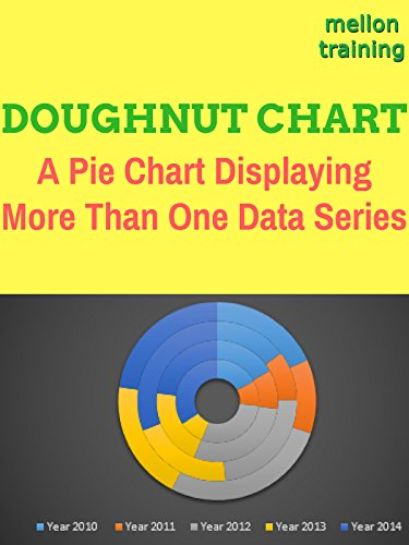 Doughnut Chart-A Pie Chart Displaying More Than One Data Series