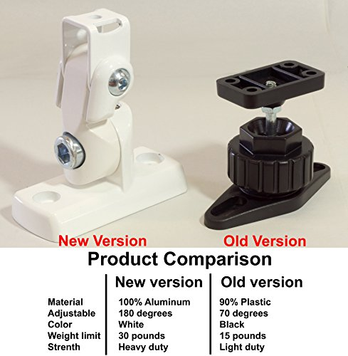 Projector-Gear Projector Ceiling Mount for VIEWSONIC PJD5255 sale off 2016